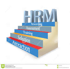 we are very experienced in building human resources management, please call us at 021. 98567515