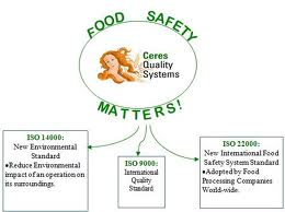 GMP + HCCP = ISO 22001 , CALL US FOR CONSULTING AT 021.98567515