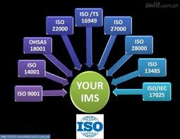 iso system integrated is an solution for international market